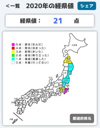 経県値2020