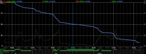 SHL22 バッテリー 2日分