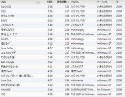 iTunesベスト20 その1