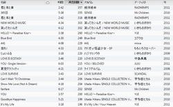 iTunesベスト20 その2