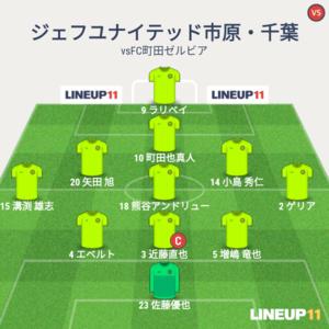 vsFC町田ゼルビア  試合終了時メンバー