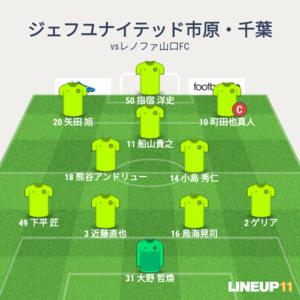vsレノファ山口FC 先発メンバー