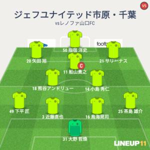 vsレノファ山口FC 後半終盤のメンバー