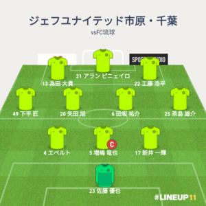 vsFC琉球 試合終了後のメンバー
