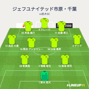 vs栃木SC 試合終了時メンバー