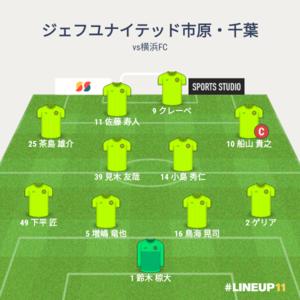 vs横浜FC 試合終了時メンバー