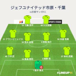 京都サンガF.C. 試合終了時メンバー