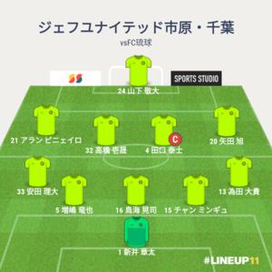 vsFC琉球 試合終了時メンバー