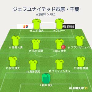 vs京都サンガF.C. 試合終了時メンバー