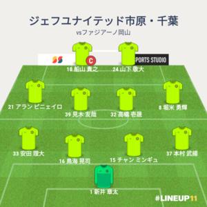 vsファジアーノ岡山 試合終了時メンバー