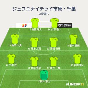vs愛媛FC 試合終了時メンバー