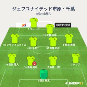 vs松本山雅FC 先発メンバー