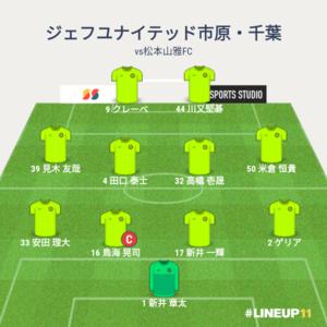vs松本山雅FC 後半途中のメンバー