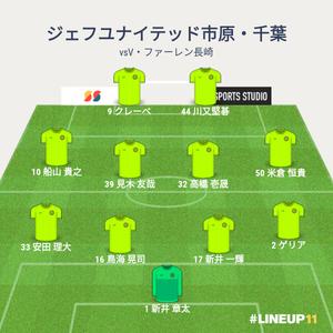 vsV・ファーレン長崎 試合終了時メンバー