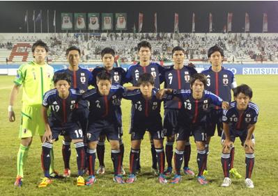 U-19アジア選手権
