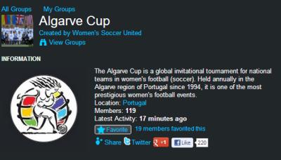 アルガルベカップ2013
