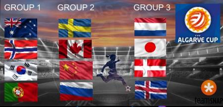 アルガルベカップ2018