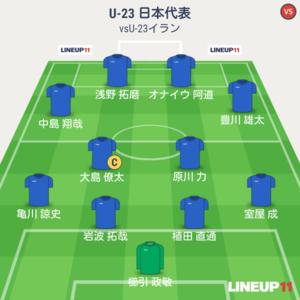 U-23日本vsU-23イラン 試合終了時メンバー