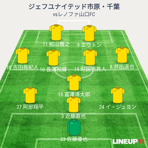 vsレノファ山口FC 試合終了時メンバー