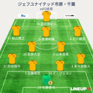 vsFC岐阜 試合終了時メンバー