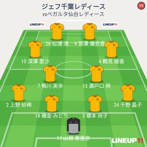 vsベガルタ仙台レディース 試合終盤メンバー