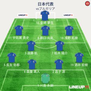 日本vsブルガリア 試合終了時メンバー