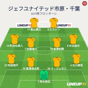 vs川崎フロンターレ 試合終了時メンバー