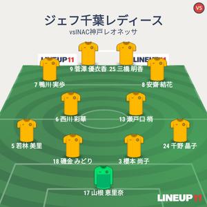 vsINAC神戸 試合終了時メンバー