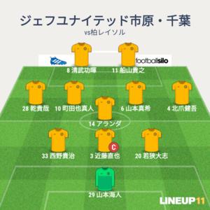ちばぎんカップ vs柏レイソル 先発メンバー