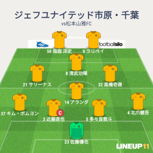 vs松本山雅FC 試合終了時メンバー