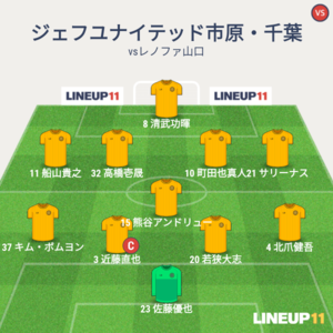 vsレノファ山口FC 前半終了時メンバー
