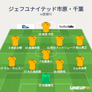 vs愛媛FC 試合終了時のメンバー