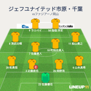 vsファジアーノ岡山 試合終了時のメンバー
