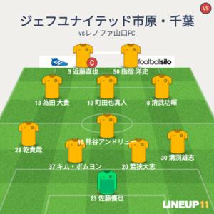 vsレノファ山口FC  試合終了時のメンバー