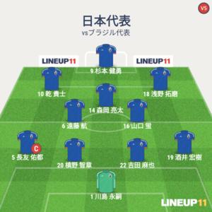 日本vsブラジル 試合終了時メンバー