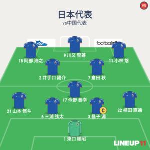 vs中国代表 試合終了時メンバー