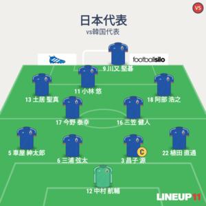 vs韓国代表 試合終了時メンバー